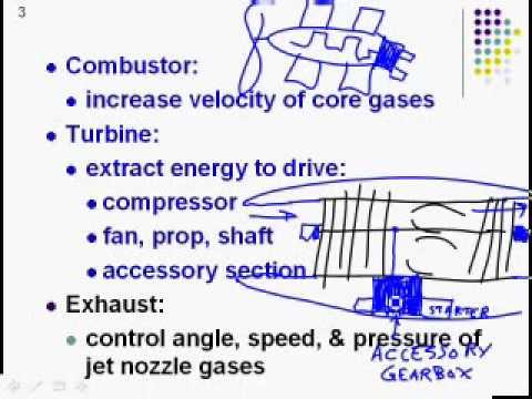 4. Jet Engine Theory I 63 minutes