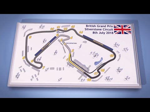 Motorsport Show - British GP Silverstone Circuit Review