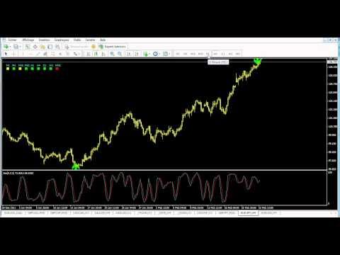 Itm financial binary options signals review – merawsubtteberriacoesuiratana