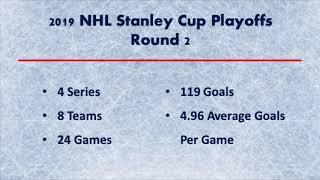 2019 NHL Stanley Cup Playoffs - Round 2 TOTALS