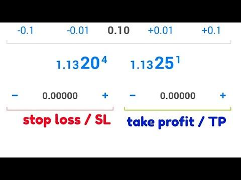 Cara Pasang SL Dan TP Di Mt4