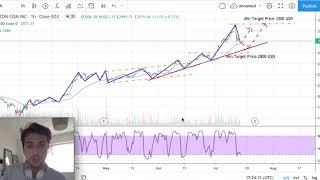 Amazon stock analysis – amzn ...