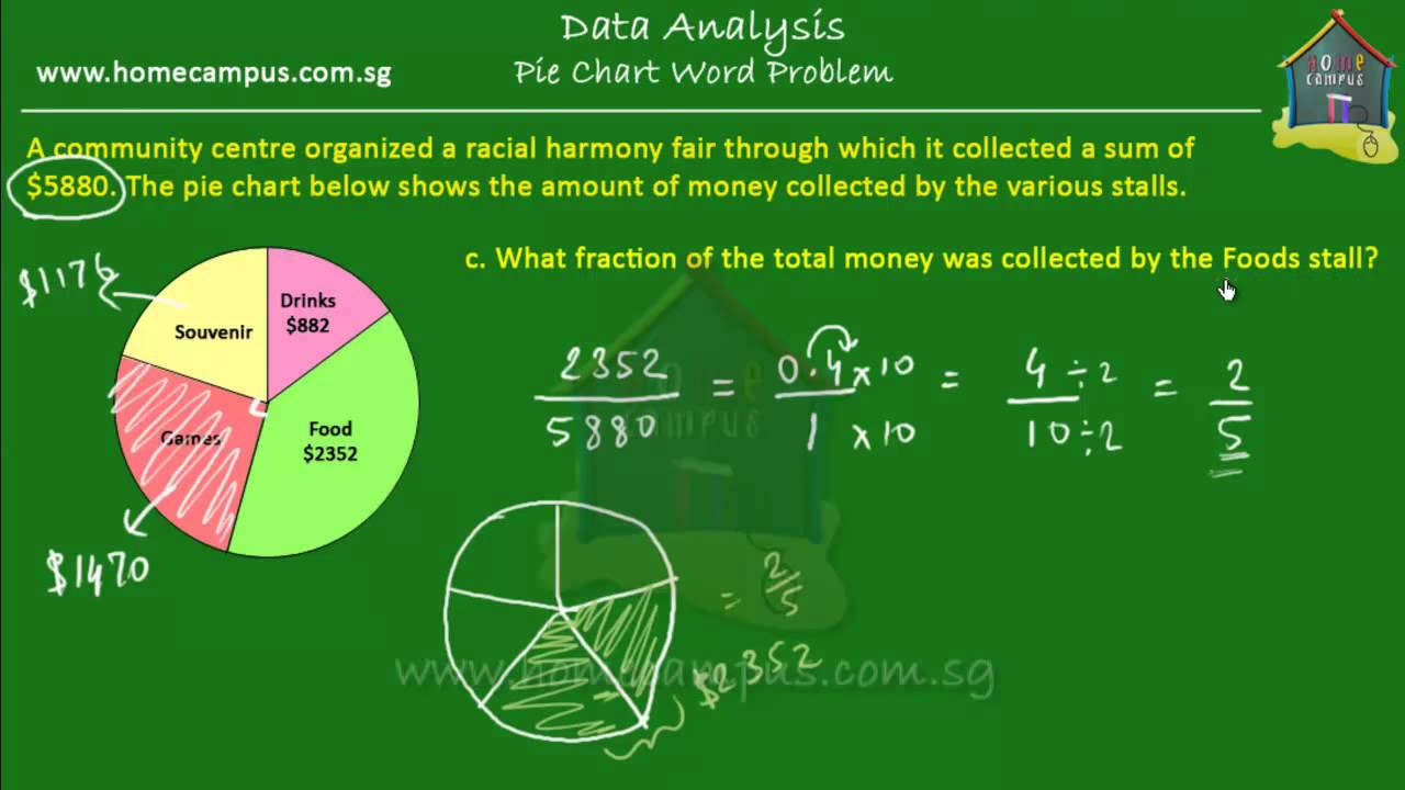 medium resolution of Pie Charts Word Problems   Home Campus