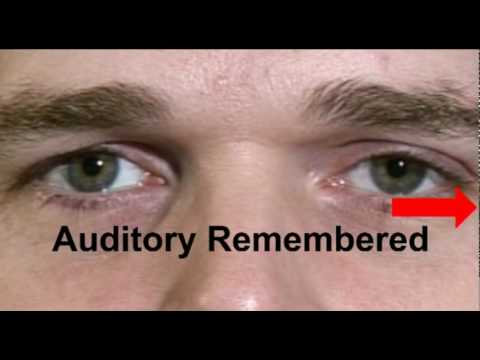 Tell If Someone Is Lying Using Nlp Eye Accessing Cues Youtube