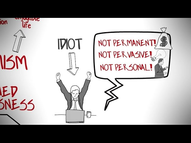 Learned Optimism by Martin Seligman - Animation