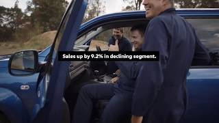 VW: Korama