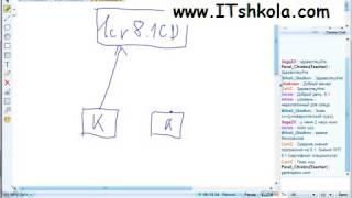 Чистов Разработка в 1С-Ч12 Курсы программирования трудоустройство Онлайн Бухгалтерский курс Курсы