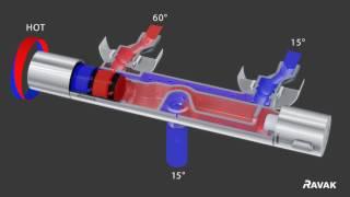 Funkce termostatické vodovodní baterie - Termo 300 Ravak