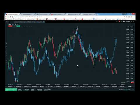 Aprende Trading haciendo Trading: análisis de Materias Primas. Pablo Gil. 04/01/2018