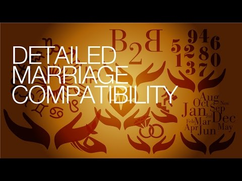 Vedic Astrology Detailed Marriage Compatibility Report