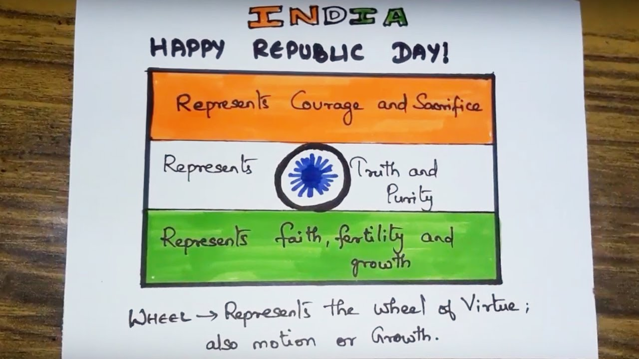 8 99 Mb How To Draw Indian National Flag For Kids Happy Republic