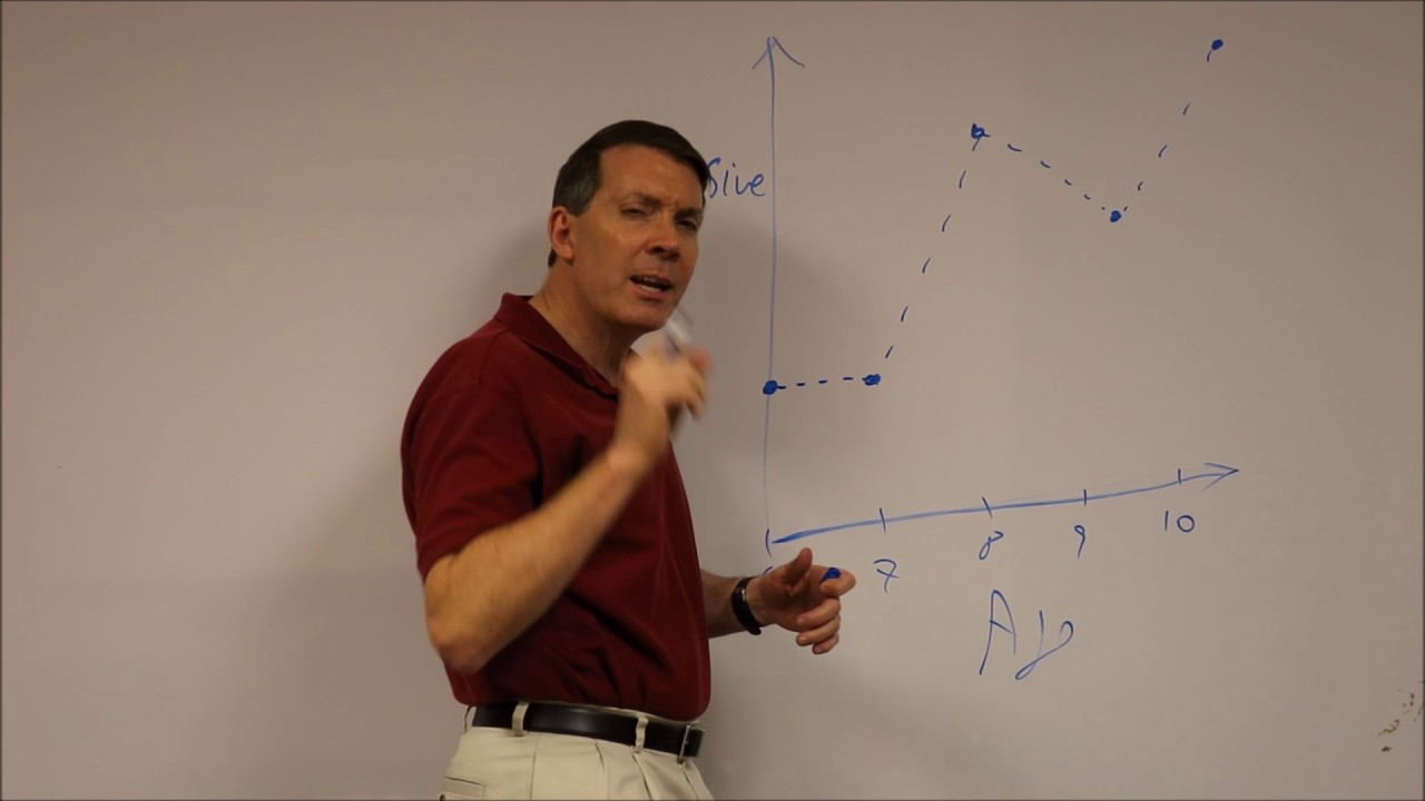 Growth Curve Episode 1: What Is Growth Curve Modeling?