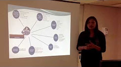 hqdefault - Cheryl Beck Theory Postpartum Depression