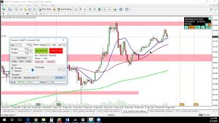 Forex Scalping Simulation With Students!