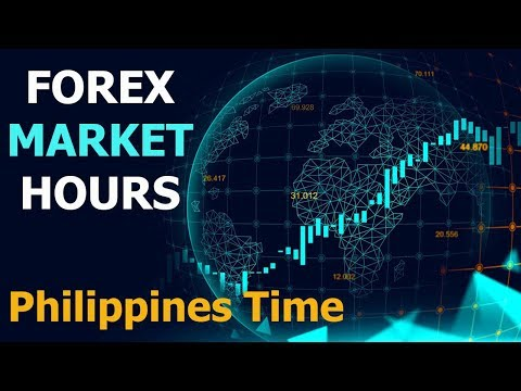 what-time-forex-market-open-in-philippines
