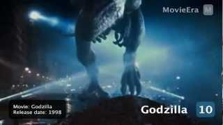 Top 10 huge movie monsters