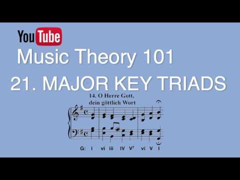 21. Chords in Major Keys, Roman Numerals, Harmonic Analysis (Music Theory 101)