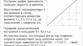 Графический метод решения задач по кинематике