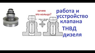 видео Топливные насосы высокого давления, ТНВД BOSCH VE, Lucas, НД