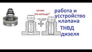 видео Признаки неисправности ТНВД: проверка, диагностика, снятие с двигателя