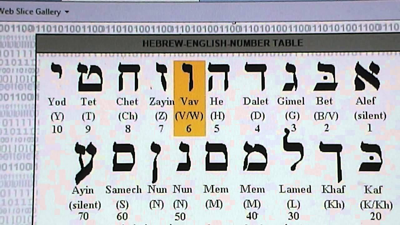 WORLD WIDE WEB   666 W W W  IS THE HEBREW LETTERS W 6 MY PROOF 101     WORLD WIDE WEB   666 W W W  IS THE HEBREW LETTERS W 6 MY PROOF 101