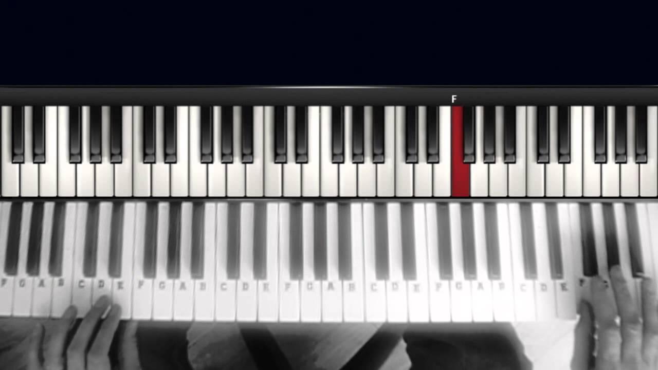 Download afsana likh rahi hoon-Dard-instrumental on keyboard