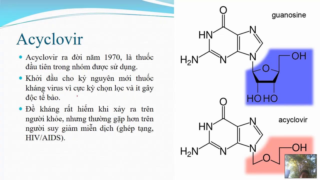 Dược lý Thuốc kháng virus: Acyclovir, foscanet – Pharmacology