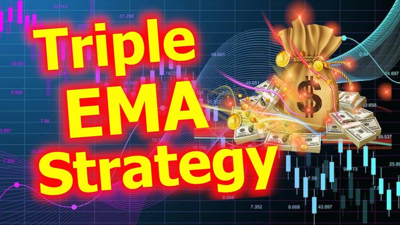 EMA Trading Strategy: Best Moving Average Setup