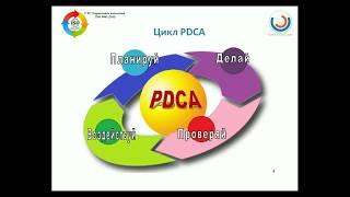 Управление качеством ISO 9001:2015