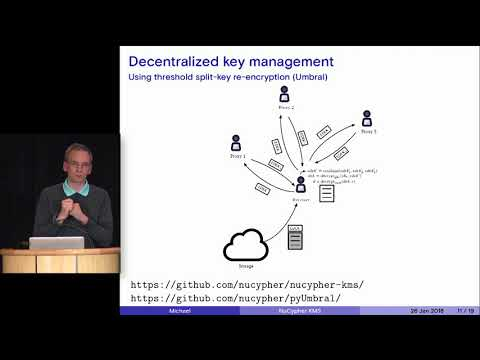 NuCypher KMS: Decentralized key management system - BPASE '18