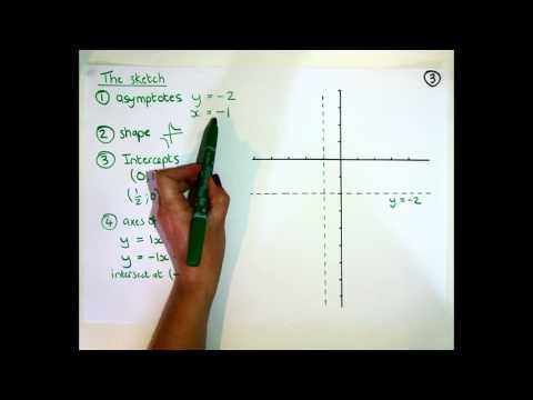 Grade 11 Functions   Hyperbola
