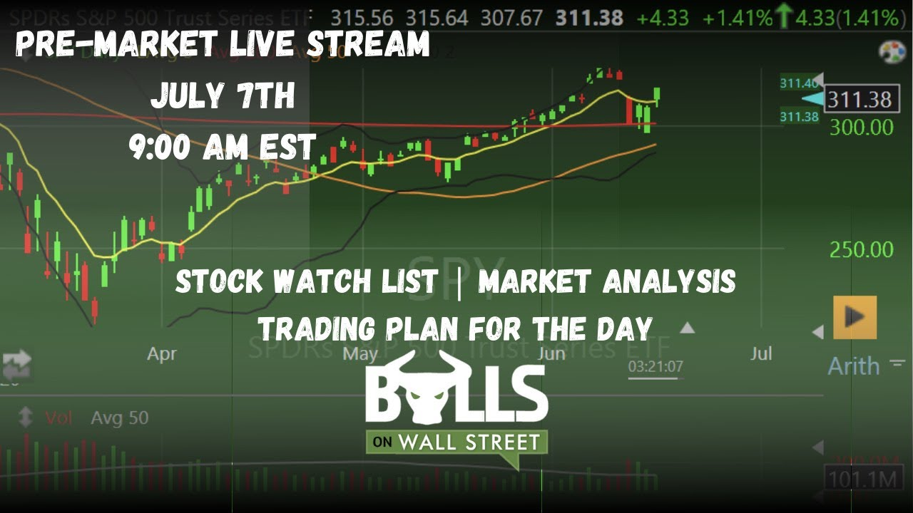Pre-Market Watch List & Game-Plan With Kunal   July 7th