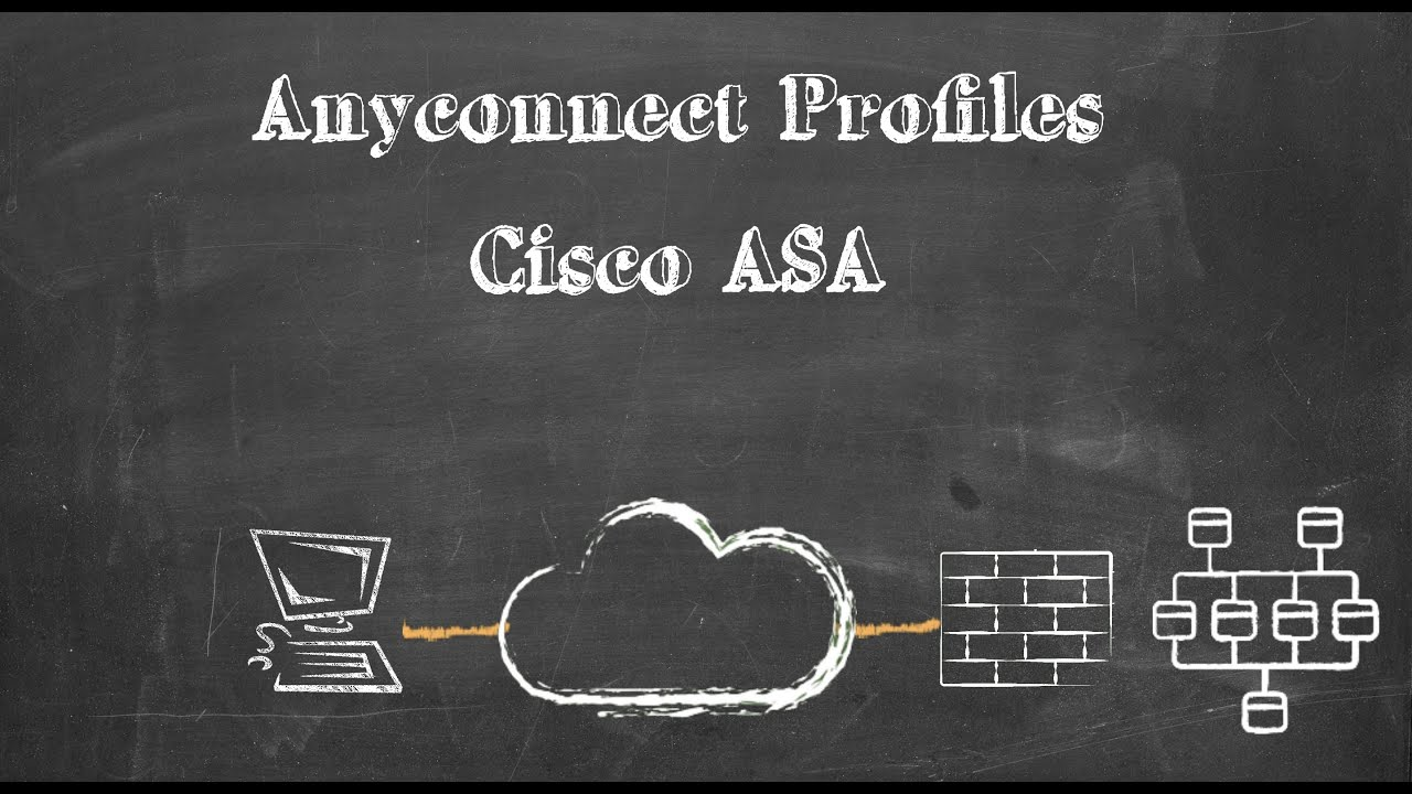 Cisco anyconnect client download
