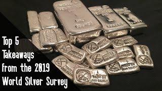 World Silver Survey: 5 Key Takeaways