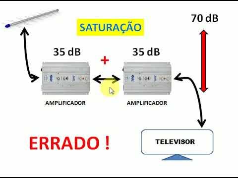 Download Amplificador de Potência em Cascata - TV DIGITAL