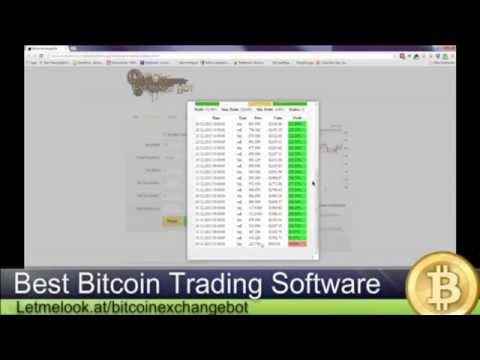 bitcoin-exchange-bot-review-–-best-bitcoin-trading-software