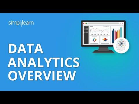 Data Analysis on a Kaggle's Datasetиз YouTube · Длительность: 29 мин54 с