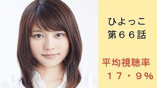 引用:http://geitsubo.net/000025732?a=lc04&d=20170619 関連動画 【ひ...