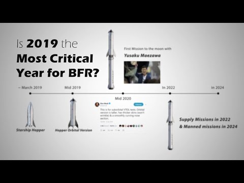 2019 is the most important year for SpaceX BFR, here is why!