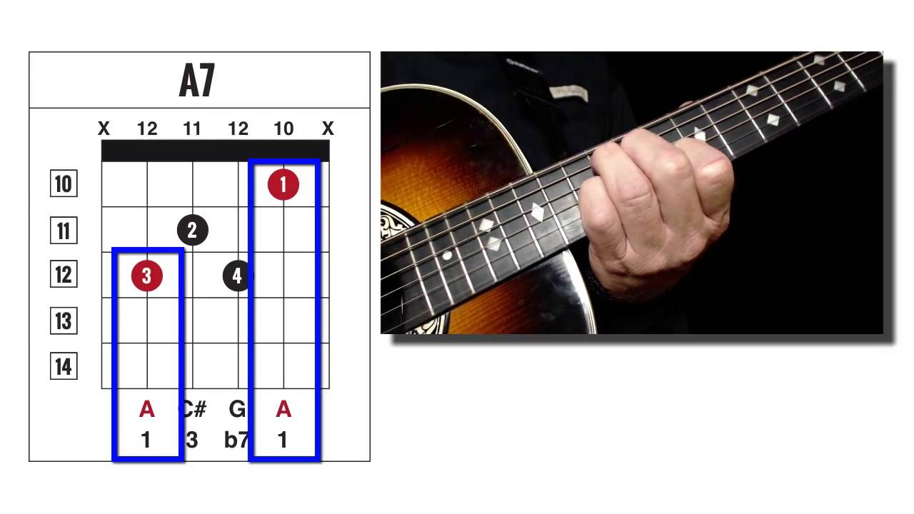 A7 Guitar Chord Ace Chord Finder Code 10c7 Youtube