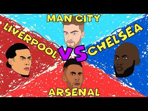 Download Liverpool Vs Chelsea, Van Dijk Vs Lukaku 🤪😁😂⚽Anticipation