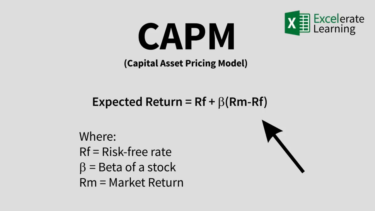 Microsoft Excel - Capital Asset Pricing Model (CAPM) Tutorial + Template - YouTube