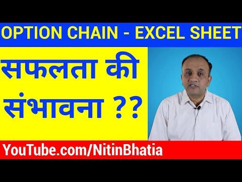Option Chain Probability - Implied Volatility Excel Sheet (Hindi)