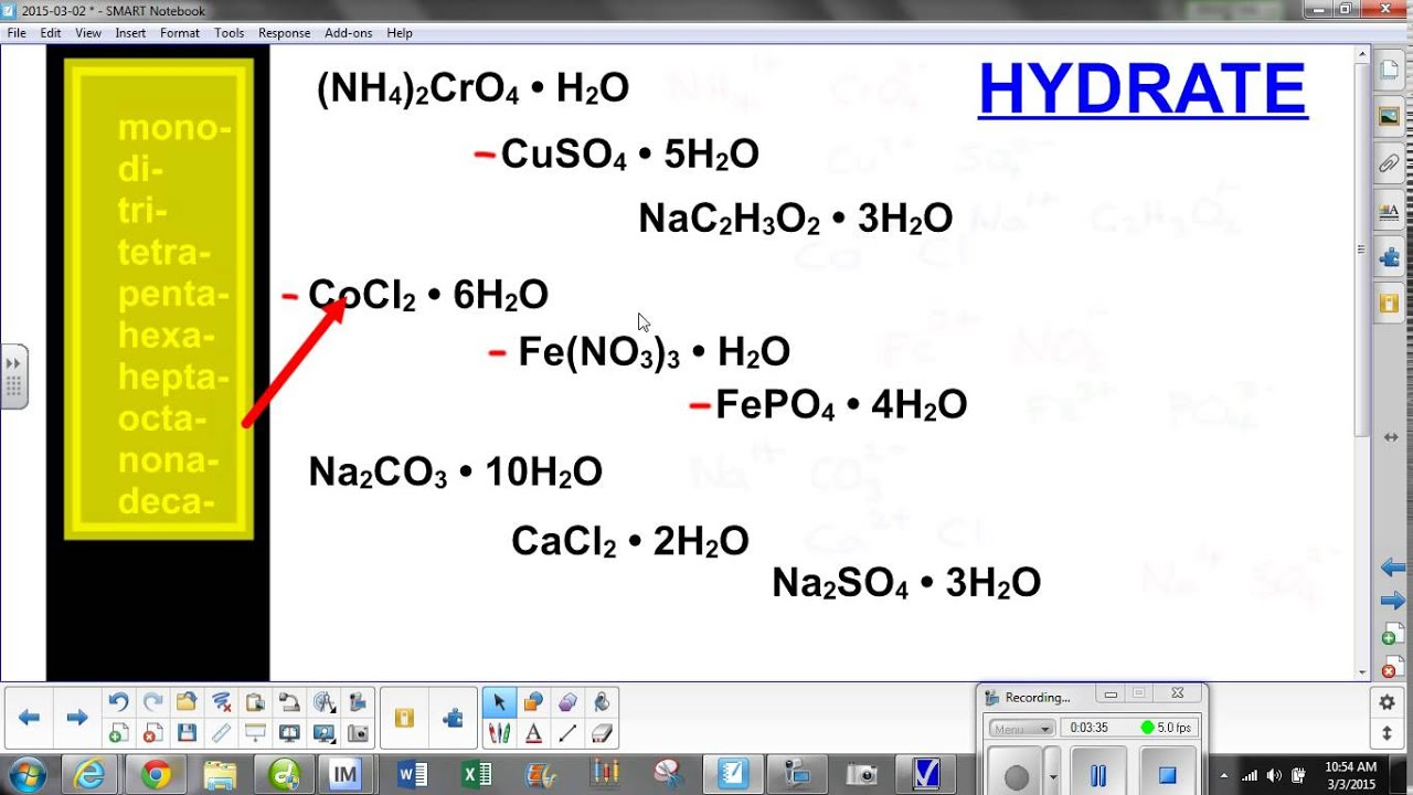Hydrates How To Name