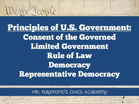 Principles of the Constitutional American Government - Civics SOL