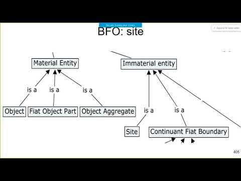 Ontology for System Engineering - Part 4: Product Life Cycle
