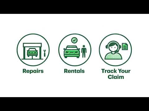 Auto Claims Experience - TD Insurance