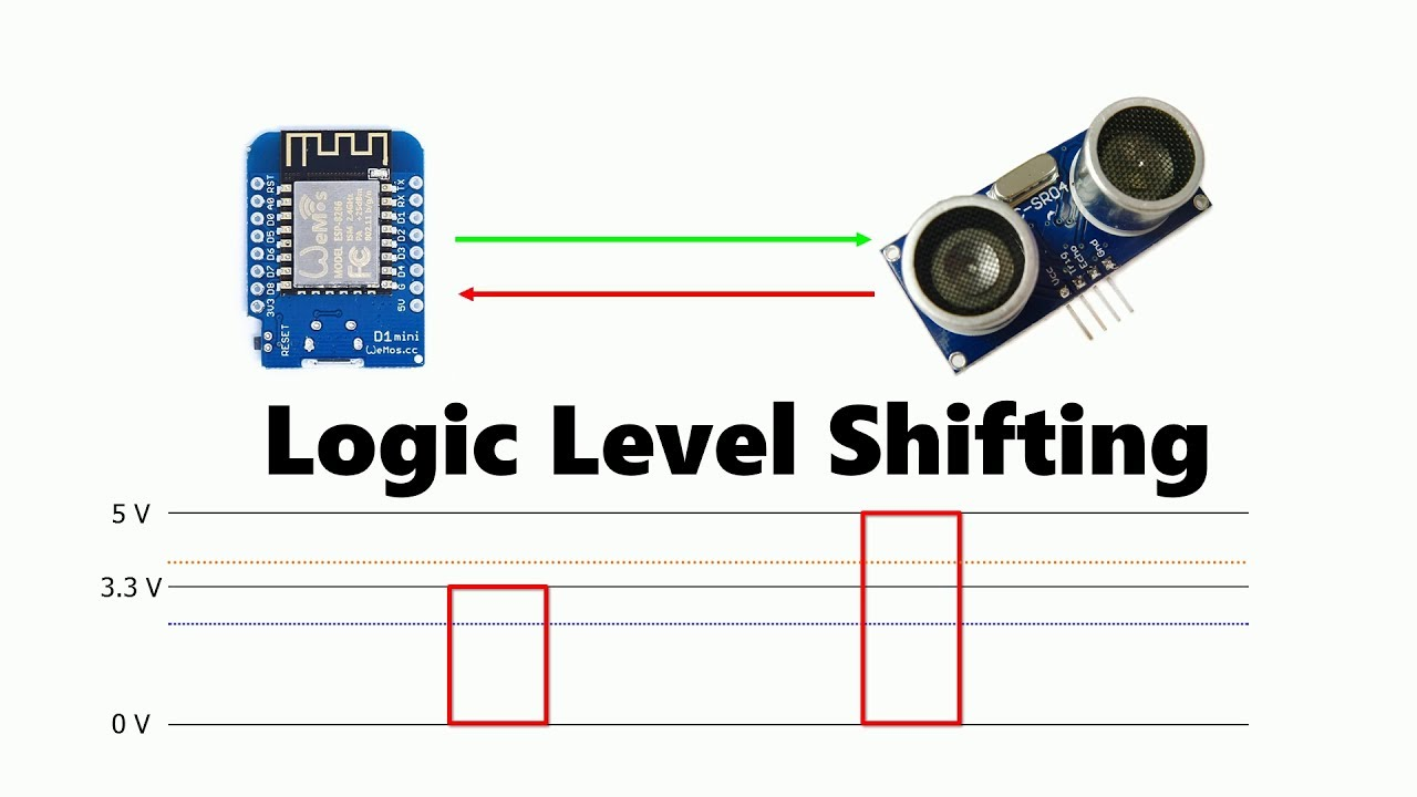 a quick guide on logic level shifting [ 1280 x 720 Pixel ]