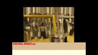 Принцип работы масляной системы двигателя