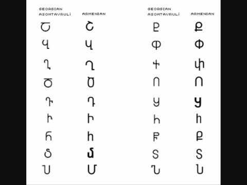 Georgian Alphabet Invented by Armenian Saint Mesrop ...